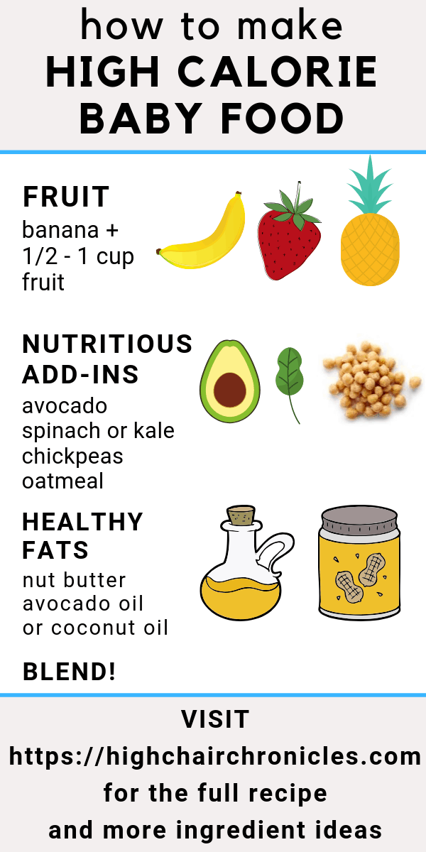 graphic for how to make high calorie baby food