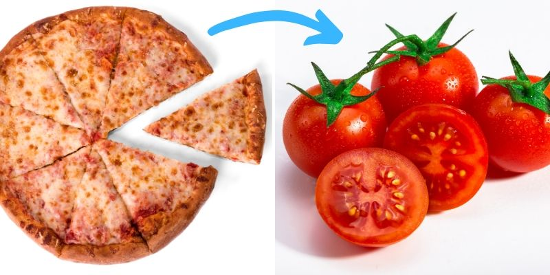 food chaining graphic - pizza to tomatoes